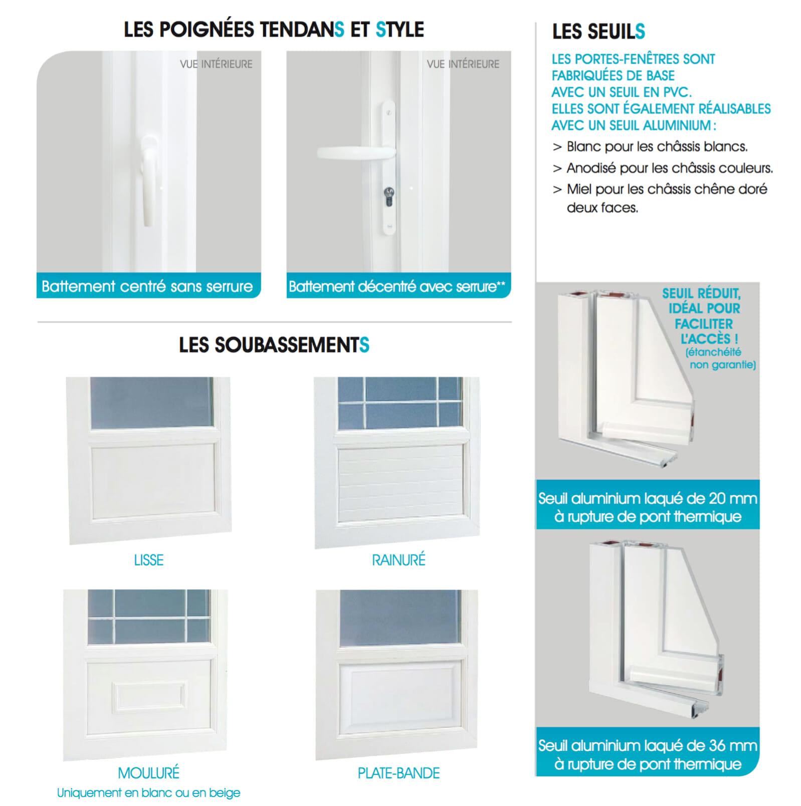 Portes fen tre pvc portes et fen tres pvc bois et alu for Fournisseur fenetre pvc