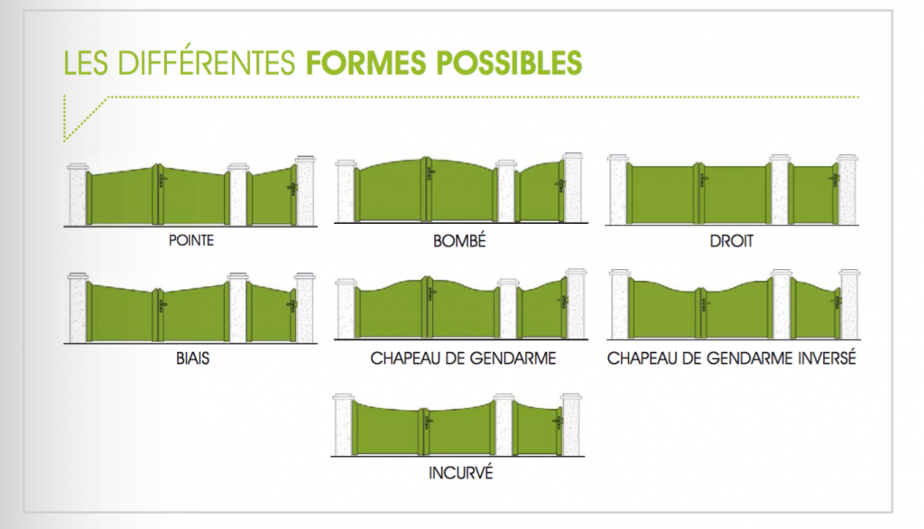 Formes_PVC