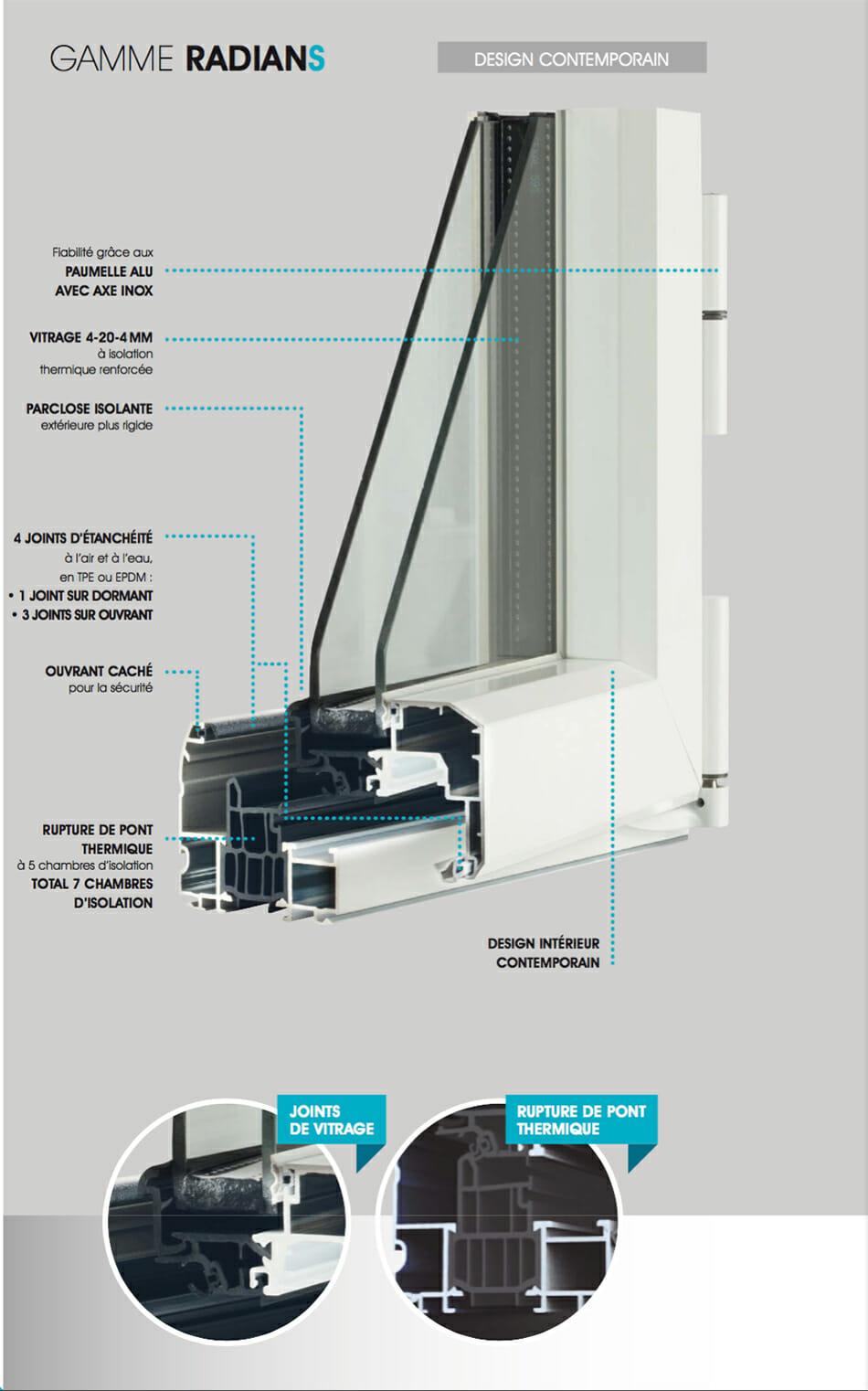 Fenetre isolante for Porte fenetre aluminium