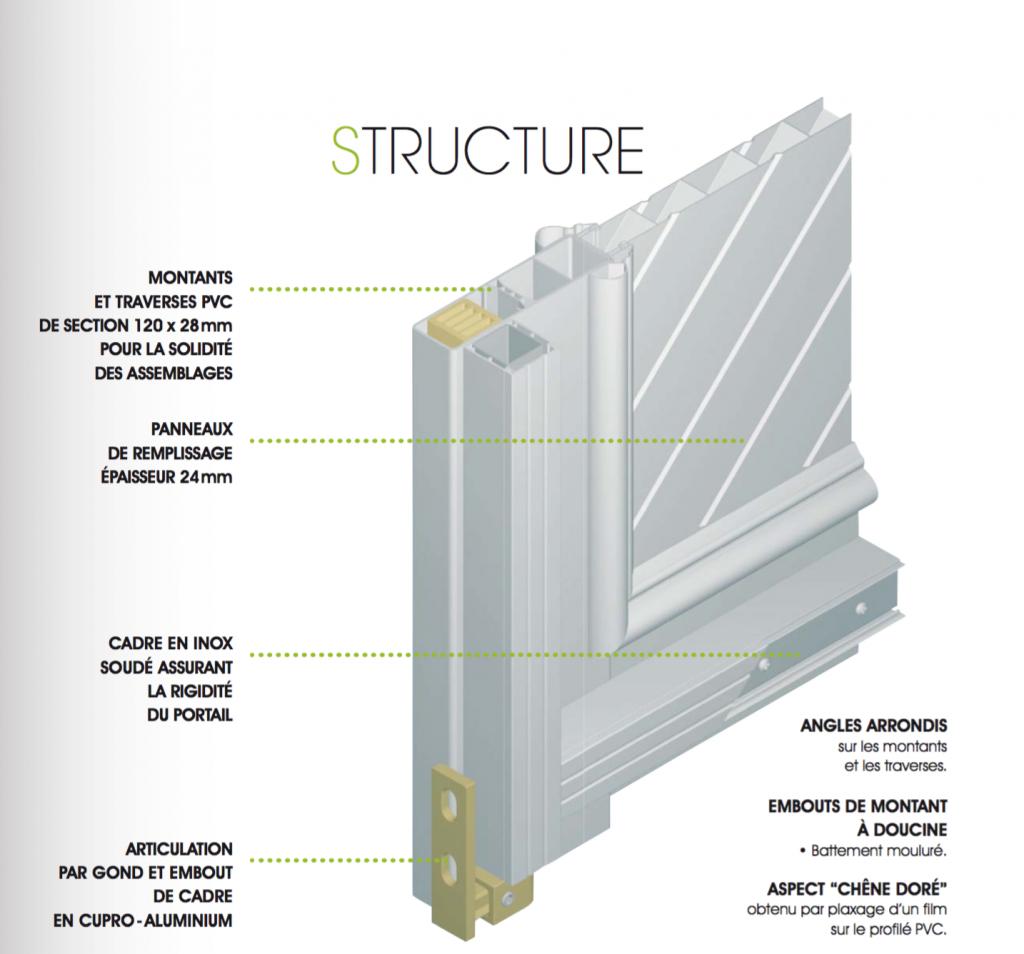 structure_pvc